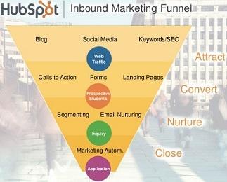 marketing-funnel-hubspot-tsl-small.jpg