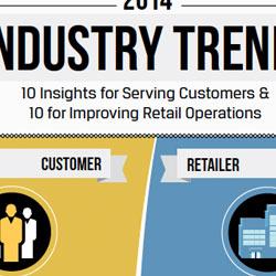 Storis Industry Trends Infographic