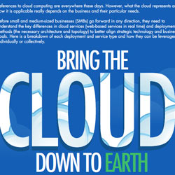 InsiteInfo Cloud Infographic