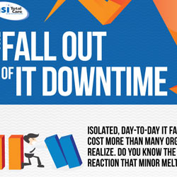 NSI IT Downtime Infographic