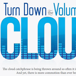 Oxford Cloud Infographic
