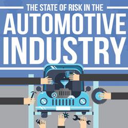 QAD4 Automotive Infographic