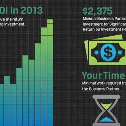 TSL Smart Marketing Infographic